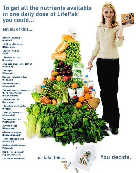 Kosttilskud med de nødvendige vitaminer og mineraler